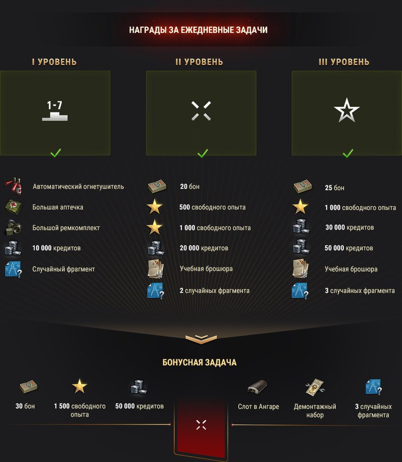 infografphics_rewards_ru.jpg