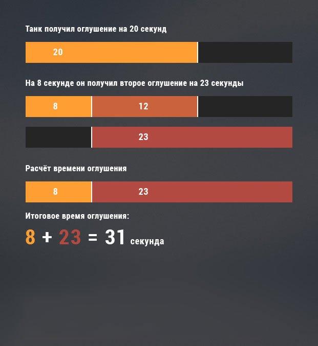 uron-staryy-2.jpg