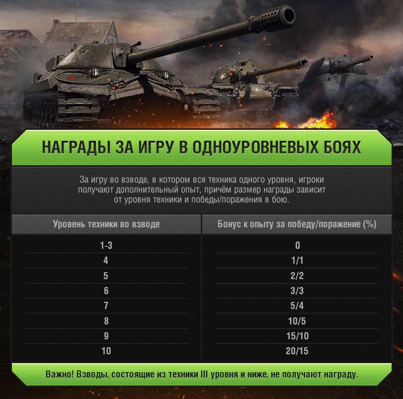 Как заработать опыт в танках онлайн сайты для заработок биткоинов