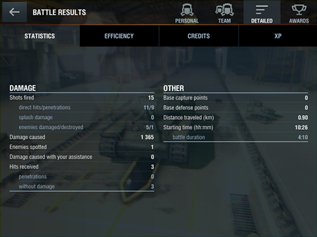 I completed a battle world of tanks blitz player support battle mission 3 malvernweather Images